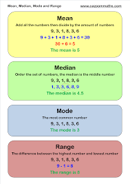 mean median mode and range math basics pinterest ranges