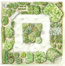 Kitchen Garden Designs Step By Step Your Garden Grows Five Year Kitchen Garden Design Plan