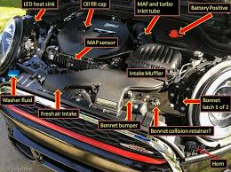 2005 mini cooper engine diagram mini cooper wiring diagram