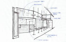 Commercial Kitchen Layout Ideas Small Bar Layout Webbkyrkan Com Webbkyrkan Com