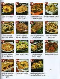 recette cuisine alg駻ienne telecharger recette de cuisine alg駻ienne pdf 28 images