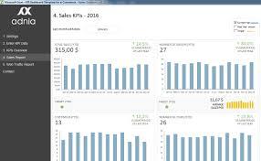 Dashboard Kpi Excel Template Kpi Dashboard Template For E Commerce Adnia Solutions
