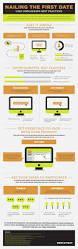 Vanity Card 265 User Onboarding Best Practices Infographic Rocketshp