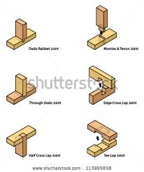 Different Wood Joints Pdf by Book Of Woodworking Joints Types In Thailand By William Egorlin Com