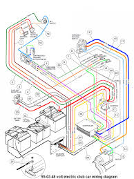 wiring diagram wiring diagram for 1999 club car golf cart gas