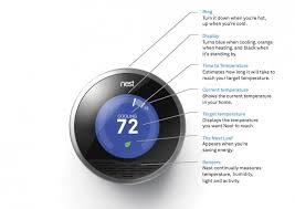 nest motion sensor light nest arrives in uk filehippo news