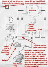 general wiring diagram fog only f650gs pinterest hid fog