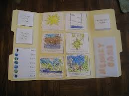 a seven days of creation lapbook with instructions that i