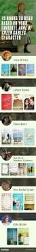 5099 best 2017 reading challenge images on pinterest books to