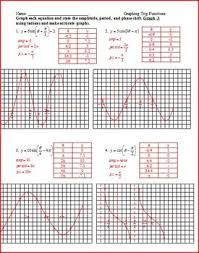 trig functions graphing amplitude period phase shift motion ws