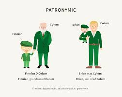 mean names what does your irish surname say about you u2013 ancestry blog