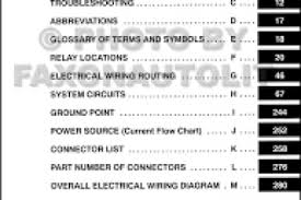 2008 toyota yaris wiring diagram wiring diagram