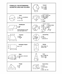 Volume Of Rectangular Prism Worksheet Volume And Surface Area Equations Jennarocca