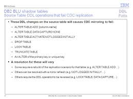 db2 alter table add column 2015 ibm corporation ibm db2 blu acceleration using shadow tables