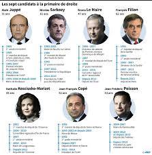 bureau de vote neuilly sur seine comment voter où voter ce qu il faut savoir sur la primaire à