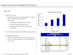 Investment Banking League Tables Presentation To Carnegie Mellon University September Ppt Download