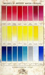 old w u0026n watercolor chart natural and cultural orders pinterest
