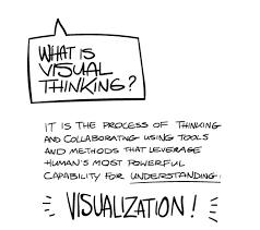 visual thinking sketch notes