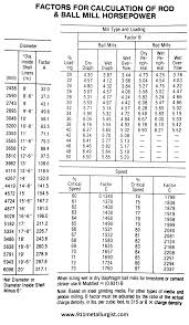 component how to calculate power factor correction circuit patent