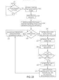 patent us20090037033 autonomous behaviors for a remote vehicle