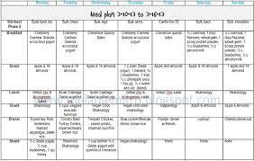 Beast Meal Plan Spreadsheet Week 1 Meal Plan Beast T25 Hybrid Clean
