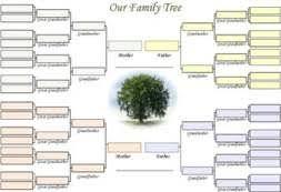 printable free family tree template family tree templates