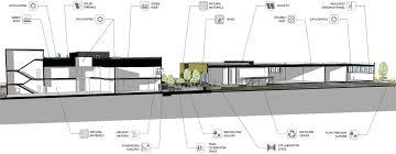 Renovation Project Plan Interstate Renovation Project Mwa Architects