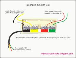 home telephone wiring diagram uk tamahuproject org