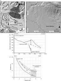 effects of active folding and reverse faulting on stream channel