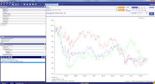 datastream business research plus