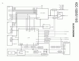 volvo 850 wiring harness diagram gandul 45 77 79 119