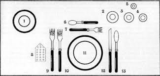 posizione bicchieri in tavola come apparecchiare la tavola la cucina di asi