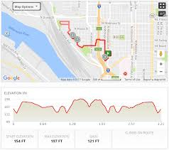 Portland Brewery Map by Ecliptic Brewing 5k Fun Run Tickets Sat Jun 10 2017 At 11 00 Am
