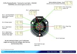 wiring diagram 7 pin trailer uk way semi for lights ford best