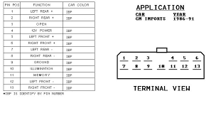 stereo wiring diagram for 1996 chevy 1500 chevrolet automotive