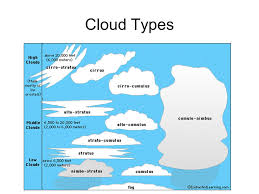 introduction to meteorology ppt video online download