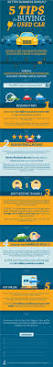 5 Tips For Buying A Used Car Infographic U2013 Better Business