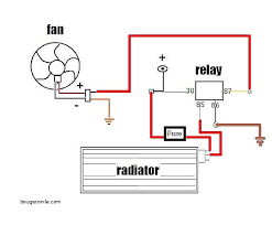 electric fan relay wiring diagram luxury radiator fan relay fiero