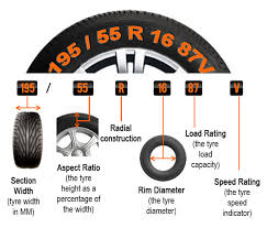 How To Read Dimensions Checking Your Tyres City Tyres Uk