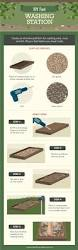 best 25 foot wash ideas on pinterest mud rooms dog tub and mud