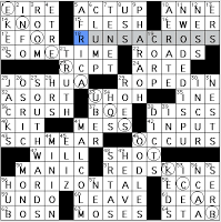 diary of a crossword fiend daily commentary on crossword puzzles