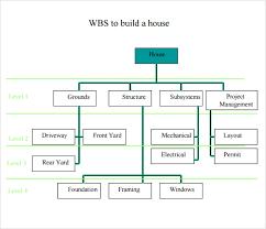 sample work breakdown structure 12 documents in pdf word