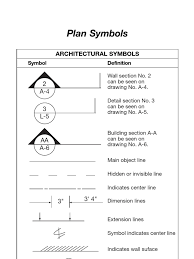 download floor plan abbreviations and symbols build docshare tips