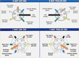 4 way to 7 way trailer wiring diagram davehaynes me