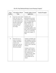 differentiated lesson plan xmind online library plans for reading