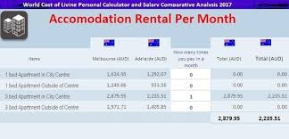 Cost Of Living Spreadsheet What Are The Most Accurate Cost Of Living Comparisons Quora