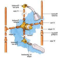 shower attachment for bathtub faucet kitchen shower head attachment for bathtub faucet kavitharia in