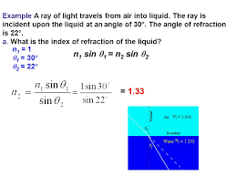 what is a ray of light light refraction ppt download