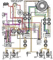 yamaha 150 outboard wiring diagram u2013 the wiring diagram
