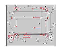 etch a sketch resource learn about share and discuss etch a